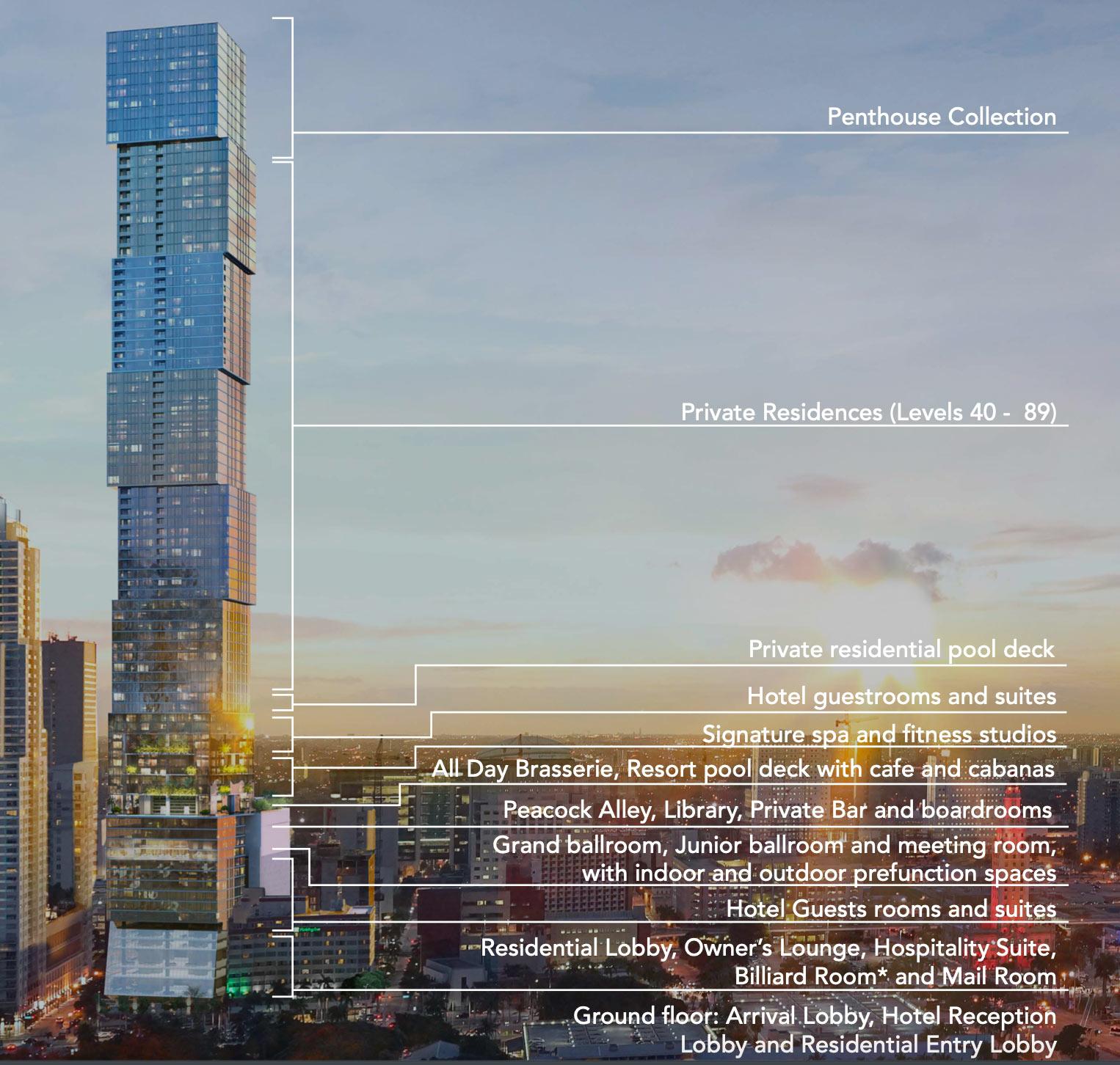 waldorf-astoria-miami-residences-condos-preconstrucion-florida-condos